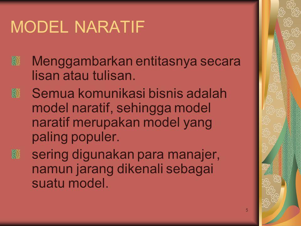 5 MODEL NARATIF Menggambarkan entitasnya secara lisan atau tulisan. Semua komunikasi bisnis adalah model naratif, sehingga model naratif merupakan mod