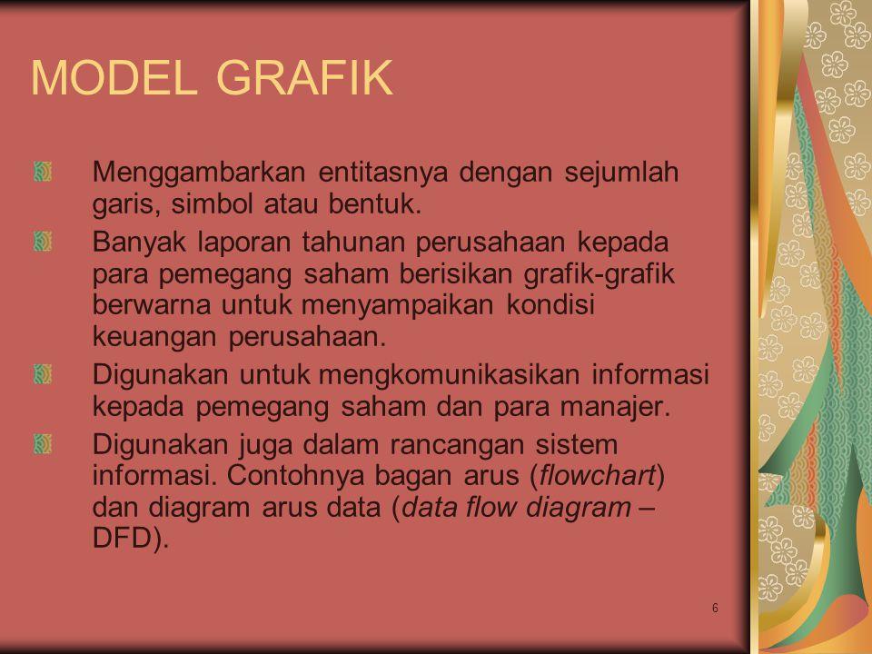 6 MODEL GRAFIK Menggambarkan entitasnya dengan sejumlah garis, simbol atau bentuk. Banyak laporan tahunan perusahaan kepada para pemegang saham berisi