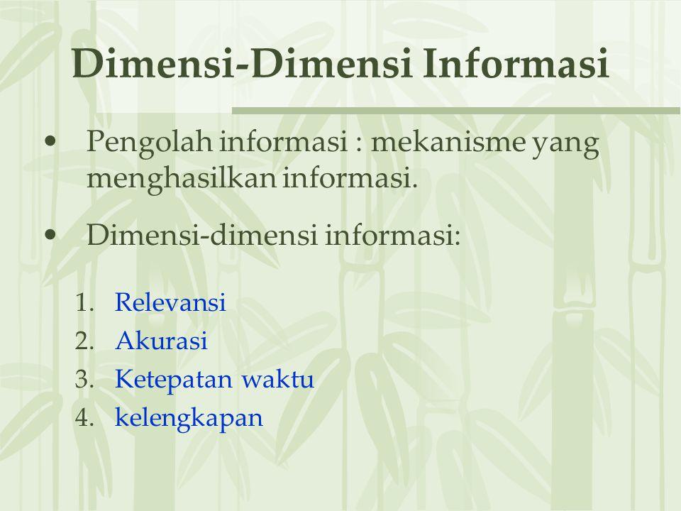 Dimensi-Dimensi Informasi Pengolah informasi : mekanisme yang menghasilkan informasi.