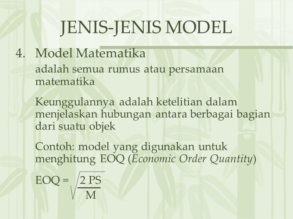 JENIS-JENIS MODEL 4.Model Matematika adalah semua rumus atau persamaan matematika Keunggulannya adalah ketelitian dalam menjelaskan hubungan antara berbagai bagian dari suatu objek Contoh: model yang digunakan untuk menghitung EOQ (Economic Order Quantity) EOQ = 2 PS M