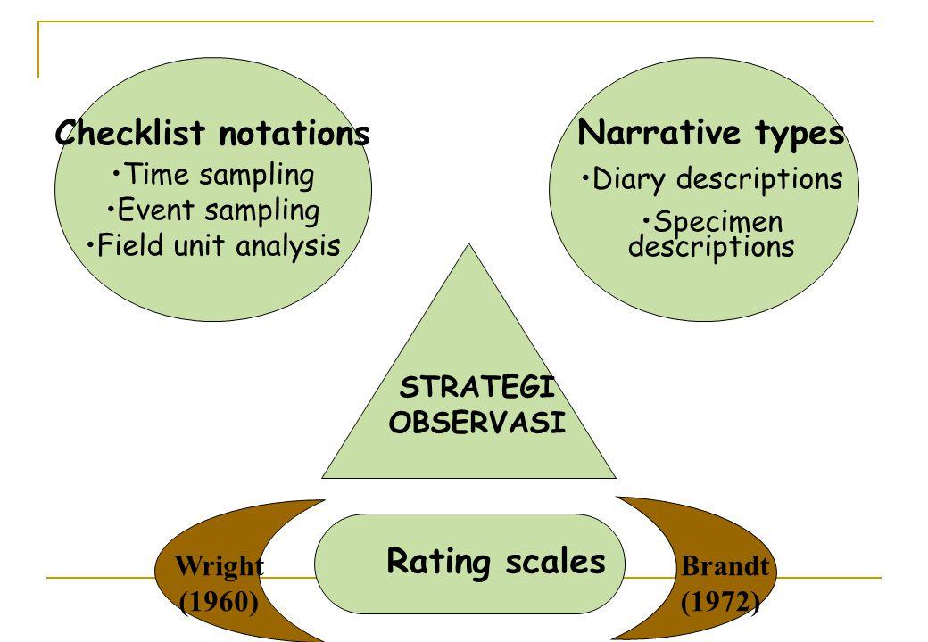 Narrative types Diary descriptions Specimen descriptions Checklist notations Time sampling Event sampling Field unit analysis Rating scales STRATEGI O