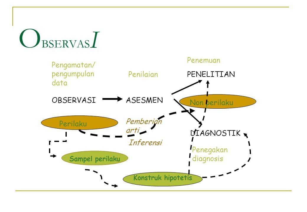 Rating scales Observer membuat interpretasi terhadap apa yang diamati dan informasi direkam dalam bentuk nilai tertentu (angka) sebagai refleksi dari penilaian observer