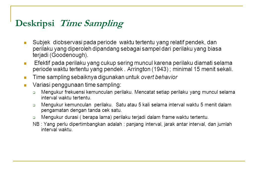 Deskripsi Time Sampling Subjek diobservasi pada periode waktu tertentu yang relatif pendek, dan perilaku yang diperoleh dipandang sebagai sampel dari