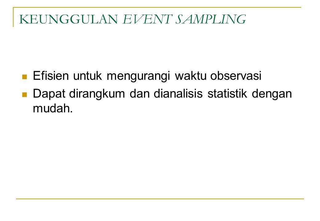 KEUNGGULAN EVENT SAMPLING Efisien untuk mengurangi waktu observasi Dapat dirangkum dan dianalisis statistik dengan mudah.