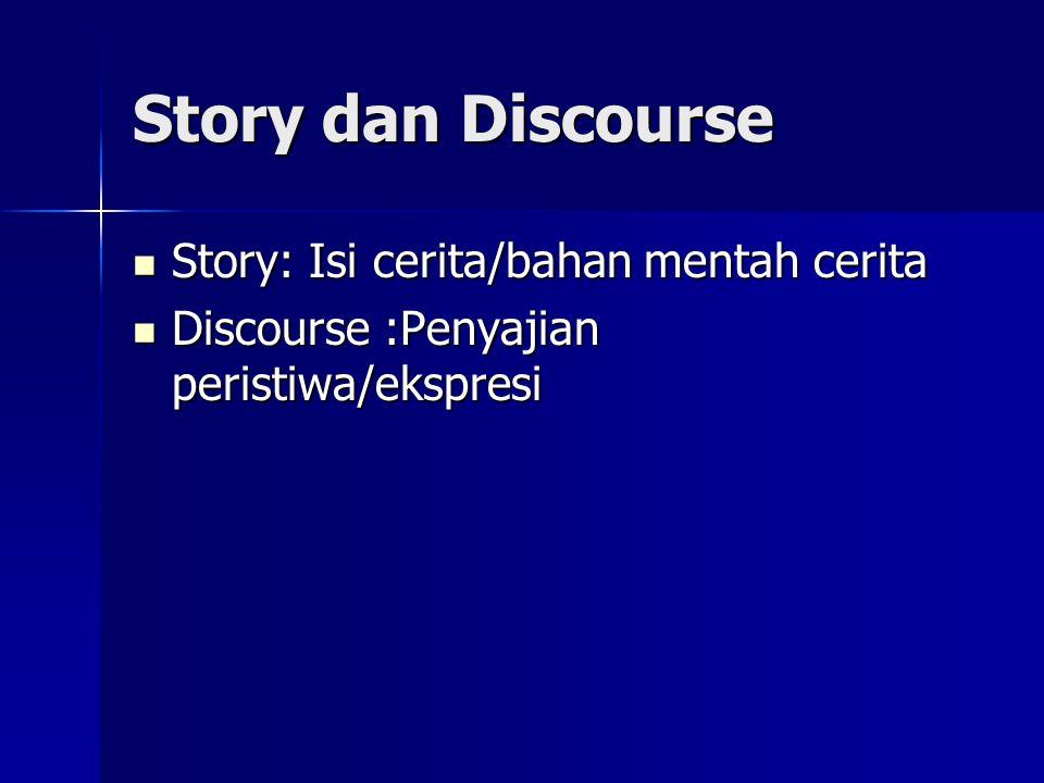 Story dan Discourse Story: Isi cerita/bahan mentah cerita Story: Isi cerita/bahan mentah cerita Discourse :Penyajian peristiwa/ekspresi Discourse :Pen