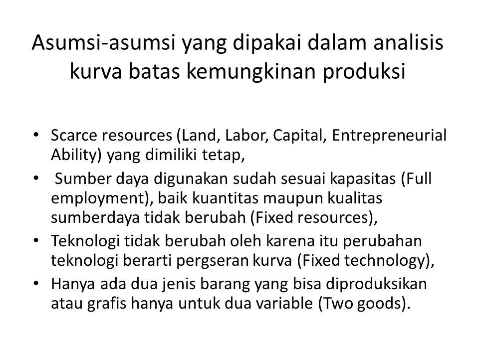 Asumsi-asumsi yang dipakai dalam analisis kurva batas kemungkinan produksi Scarce resources (Land, Labor, Capital, Entrepreneurial Ability) yang dimil