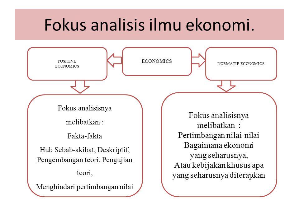 Fokus analisis ilmu ekonomi. POSITIVE ECONOMICS Fokus analisisnya melibatkan : Fakta-fakta Hub Sebab-akibat, Deskriptif, Pengembangan teori, Pengujian