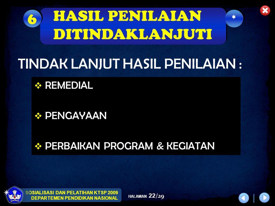 SOSIALISASI DAN PELATIHAN KTSP 2009 DEPARTEMEN PENDIDIKAN NASIONAL HALAMAN 22/29 TINDAK LANJUT HASIL PENILAIAN :  REMEDIAL  PENGAYAAN  PERBAIKAN PR