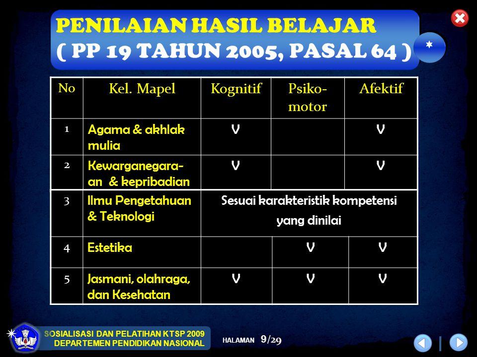 SOSIALISASI DAN PELATIHAN KTSP 2009 DEPARTEMEN PENDIDIKAN NASIONAL HALAMAN 9/29 No Kel. MapelKognitifPsiko- motor Afektif 1 Agama & akhlak mulia VV 2