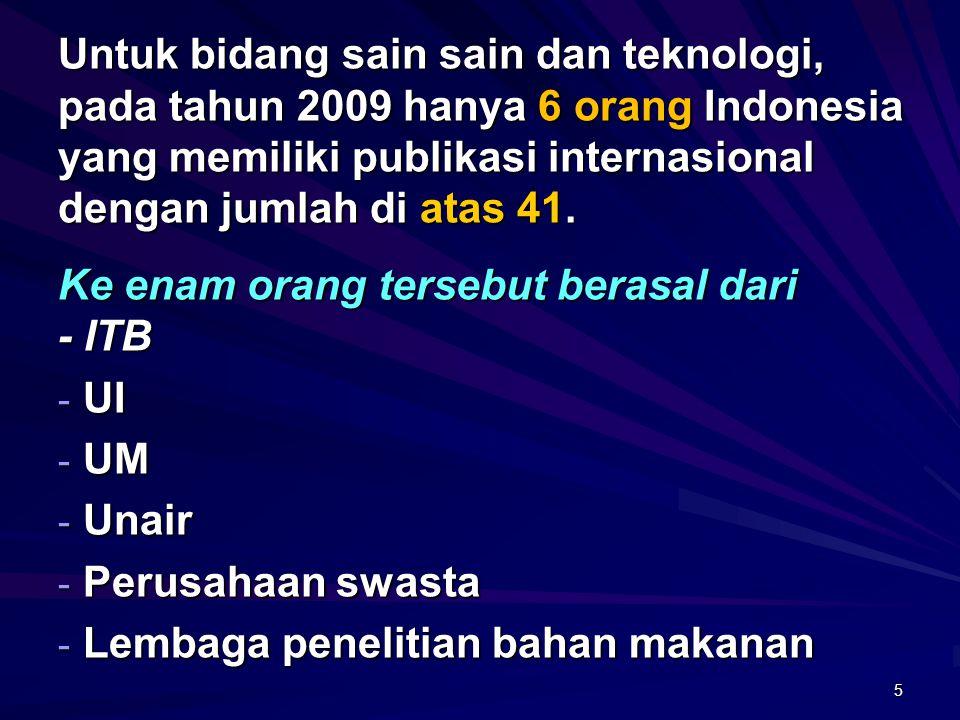 Pada tahun 2010 jumlah publikasi artikel ilmiah di jurnal internasional beberapa negara adalah sebagai berikut: Indonesia 2.032 Malaysia14.407 Thailan