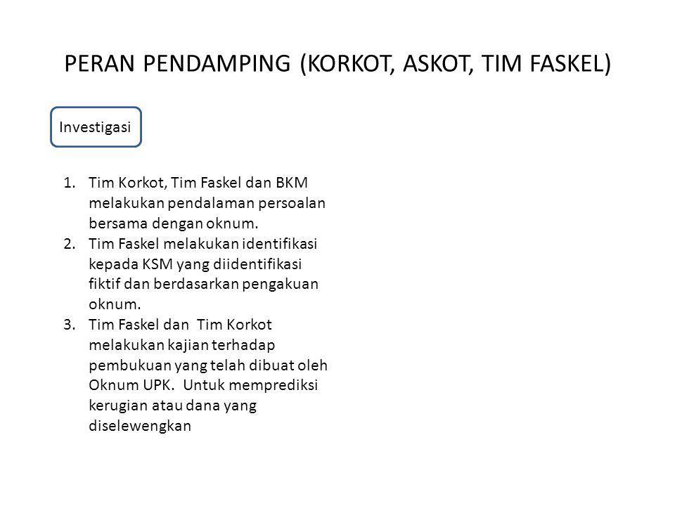 PERAN PENDAMPING (KORKOT, ASKOT, TIM FASKEL) Investigasi 1.Tim Korkot, Tim Faskel dan BKM melakukan pendalaman persoalan bersama dengan oknum. 2.Tim F