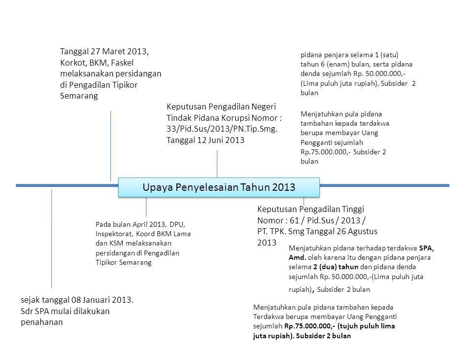 Tanggal 27 Maret 2013, Korkot, BKM, Faskel melaksanakan persidangan di Pengadilan Tipikor Semarang Pada bulan April 2013, DPU, Inspektorat, Koord BKM