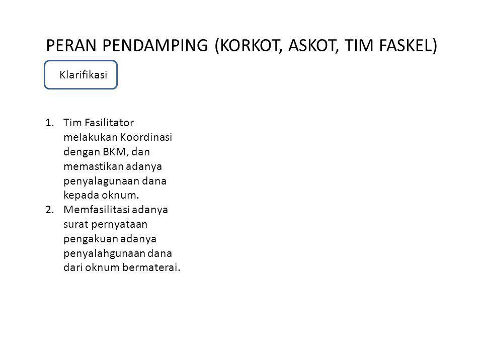 PERAN PENDAMPING (KORKOT, ASKOT, TIM FASKEL) KKlarifikasi 1.Tim Fasilitator melakukan Koordinasi dengan BKM, dan memastikan adanya penyalagunaan dana