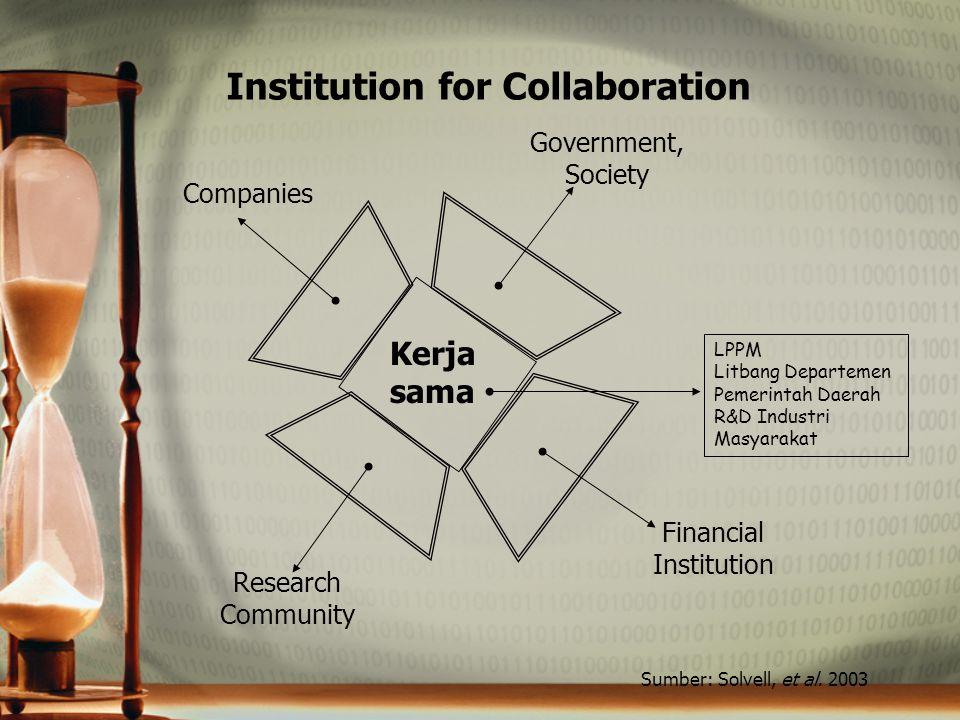 Institution for Collaboration Kerja sama LPPM Litbang Departemen Pemerintah Daerah R&D Industri Masyarakat Government, Society Research Community Fina