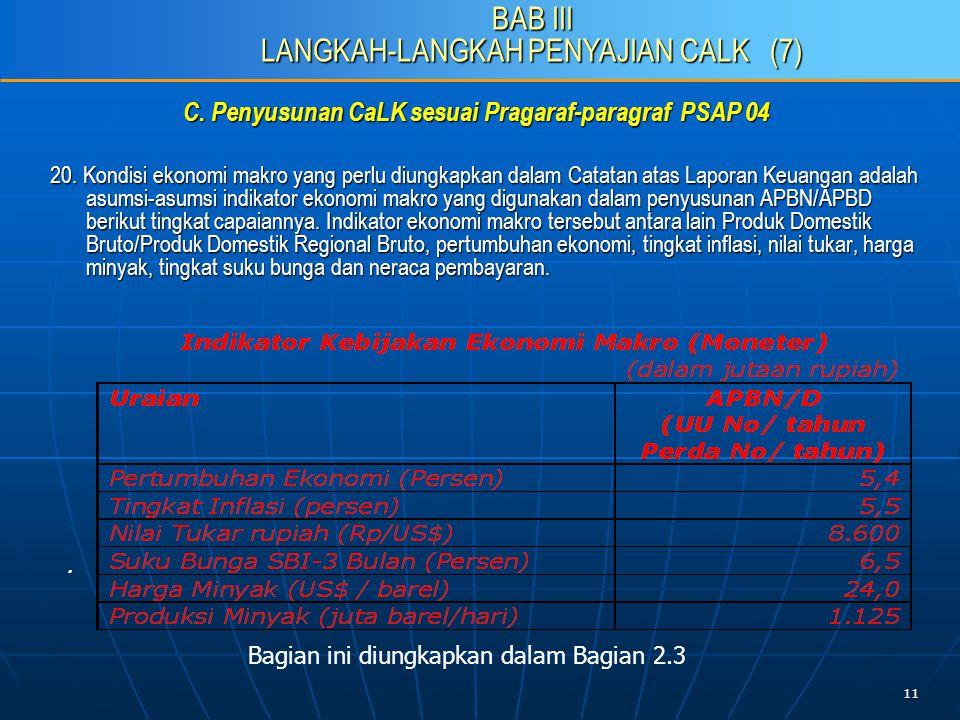 11 C. Penyusunan CaLK sesuai Pragaraf-paragraf PSAP 04 20.