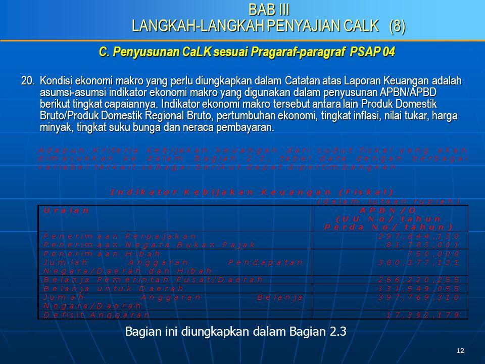 12 C. Penyusunan CaLK sesuai Pragaraf-paragraf PSAP 04 20.