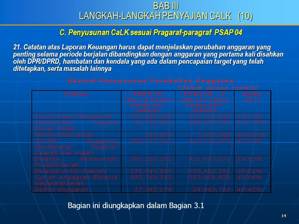 14 C. Penyusunan CaLK sesuai Pragaraf-paragraf PSAP 04 21.