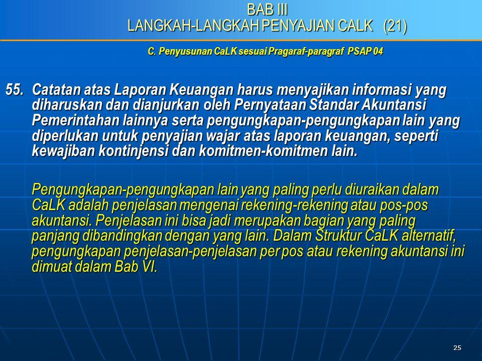 25 C. Penyusunan CaLK sesuai Pragaraf-paragraf PSAP 04 55.
