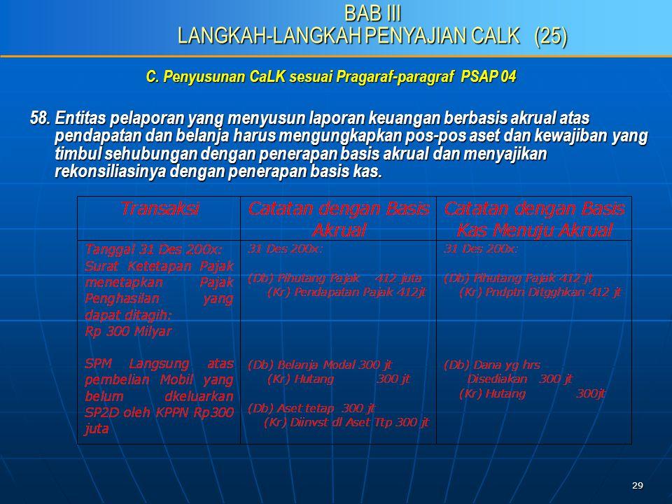 29 C. Penyusunan CaLK sesuai Pragaraf-paragraf PSAP 04 58.