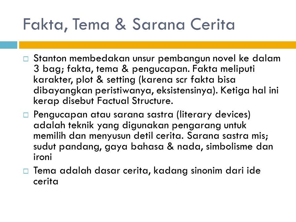 Fakta, Tema & Sarana Cerita  Stanton membedakan unsur pembangun novel ke dalam 3 bag; fakta, tema & pengucapan. Fakta meliputi karakter, plot & setti