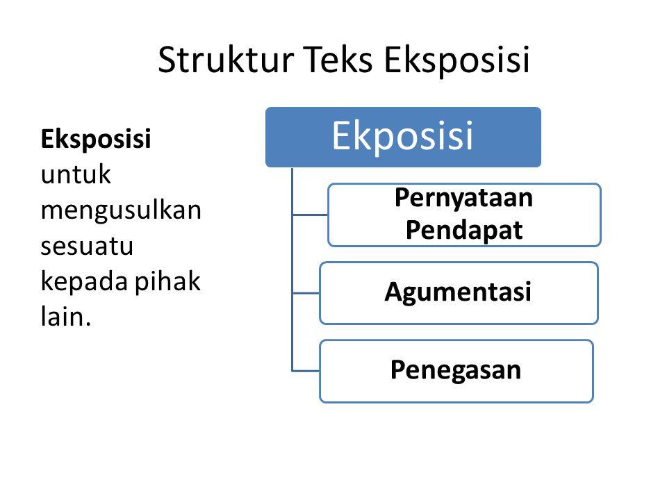 Struktur Teks Eksposisi Eksposisi untuk mengusulkan sesuatu kepada pihak lain. Ekposisi Pernyataan Pendapat AgumentasiPenegasan