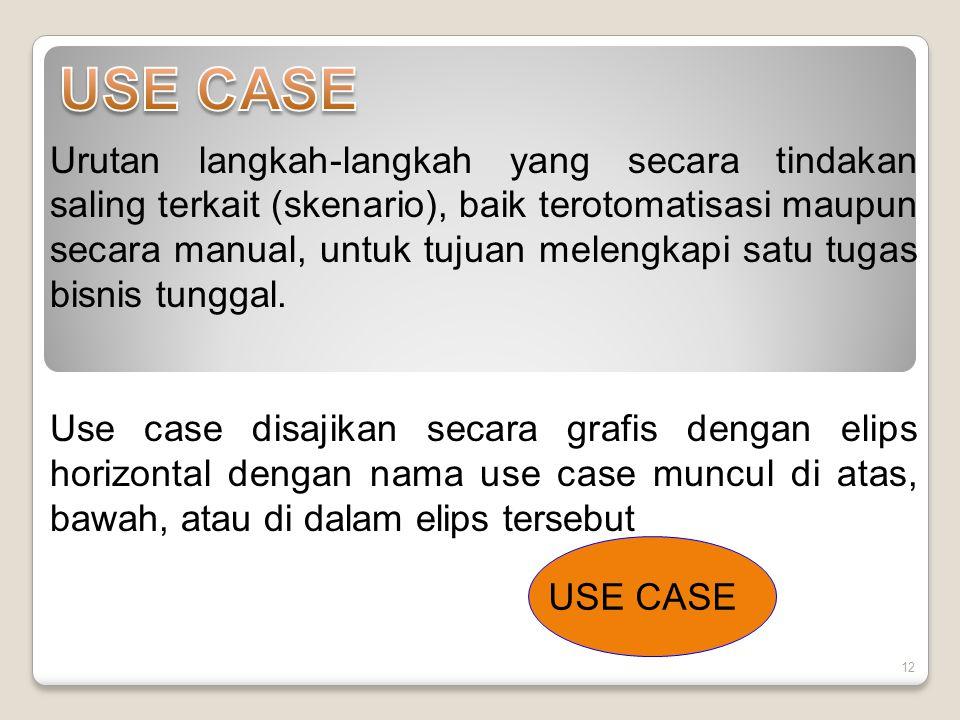 13 USE CASE DIAWALI ATAU DIPICU OLEH PENGGUNA EKSTERNAL DINAMAKAN ACTOR / PELAKU.