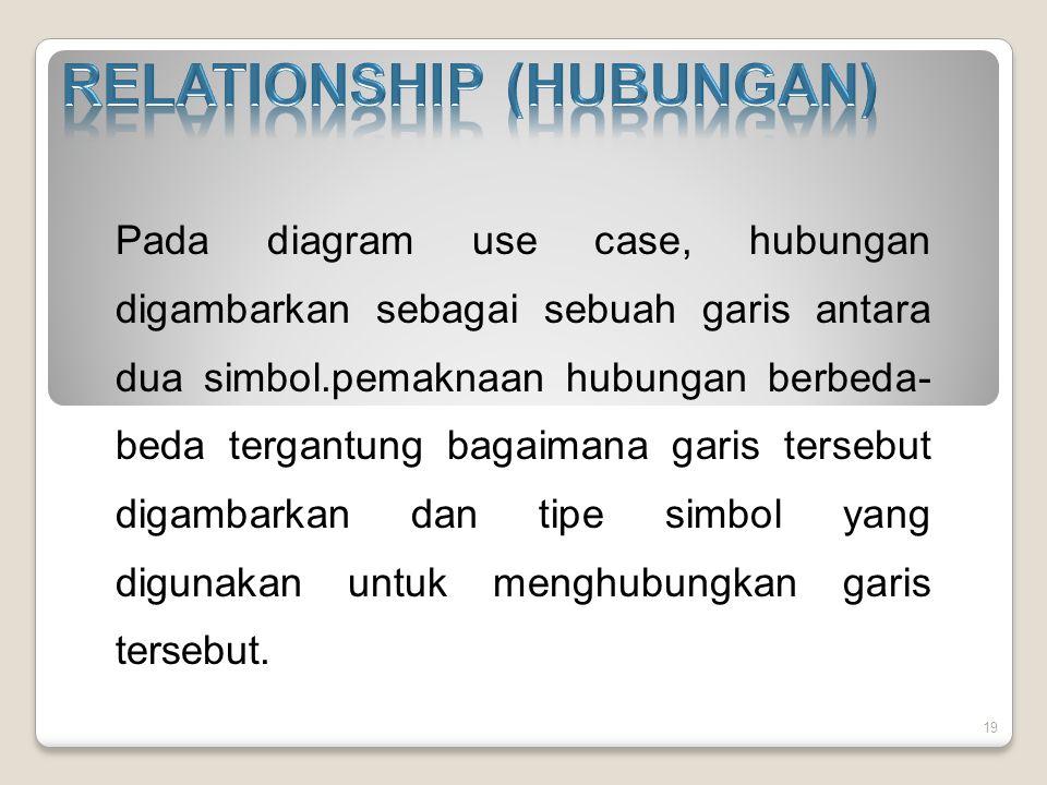 19 Pada diagram use case, hubungan digambarkan sebagai sebuah garis antara dua simbol.pemaknaan hubungan berbeda- beda tergantung bagaimana garis tersebut digambarkan dan tipe simbol yang digunakan untuk menghubungkan garis tersebut.
