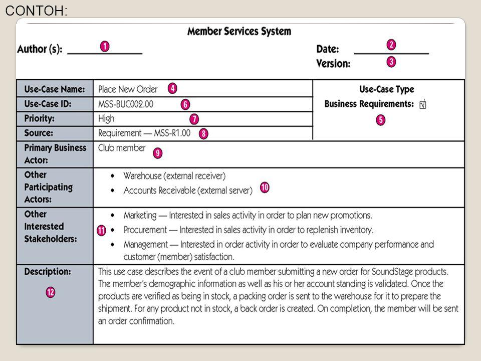 39 Salah satu keuntungan dari pemodelan use case adalah dapat digunakan untuk mengendalikan seluruh usaha pengembangan sistem.