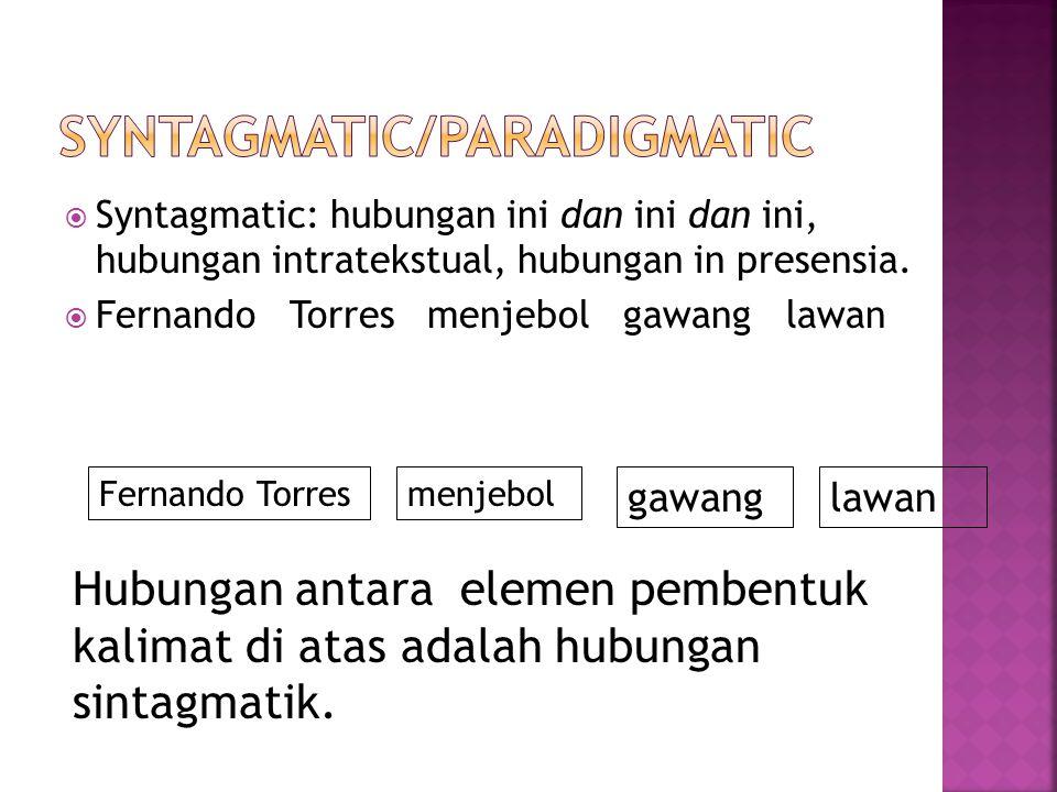  Syntagmatic: hubungan ini dan ini dan ini, hubungan intratekstual, hubungan in presensia.  Fernando Torres menjebol gawang lawan Fernando Torresmen