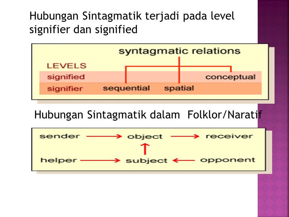 Hubungan Sintagmatik terjadi pada level signifier dan signified Hubungan Sintagmatik dalam Folklor/Naratif