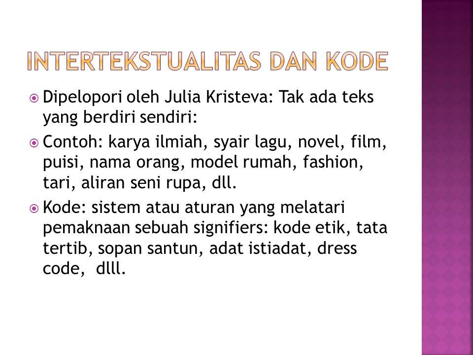  Dipelopori oleh Julia Kristeva: Tak ada teks yang berdiri sendiri:  Contoh: karya ilmiah, syair lagu, novel, film, puisi, nama orang, model rumah,