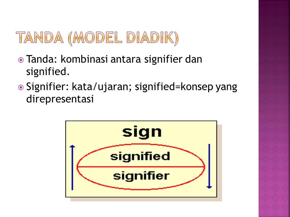  Tanda: kombinasi antara signifier dan signified.  Signifier: kata/ujaran; signified=konsep yang direpresentasi
