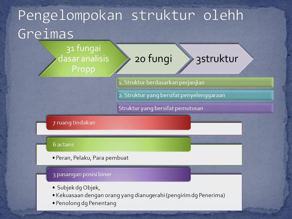 31 fungai dasar analisis Propp 20 fungi3struktur 1.