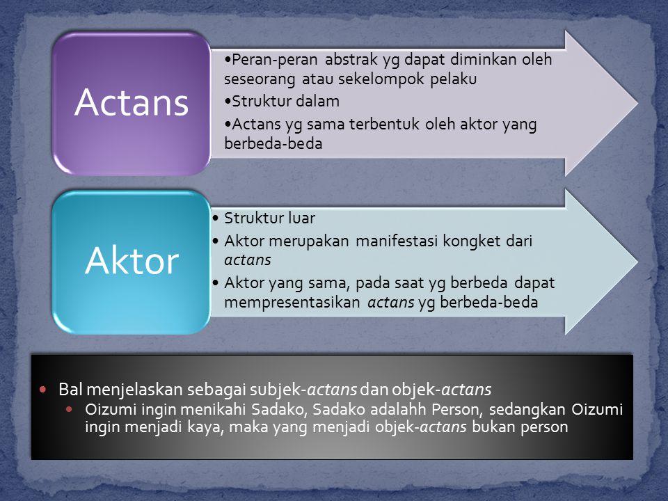 Peran-peran abstrak yg dapat diminkan oleh seseorang atau sekelompok pelaku Struktur dalam Actans yg sama terbentuk oleh aktor yang berbeda-beda Actans Struktur luar Aktor merupakan manifestasi kongket dari actans Aktor yang sama, pada saat yg berbeda dapat mempresentasikan actans yg berbeda-beda Aktor Bal menjelaskan sebagai subjek-actans dan objek-actans Oizumi ingin menikahi Sadako, Sadako adalahh Person, sedangkan Oizumi ingin menjadi kaya, maka yang menjadi objek-actans bukan person Bal menjelaskan sebagai subjek-actans dan objek-actans Oizumi ingin menikahi Sadako, Sadako adalahh Person, sedangkan Oizumi ingin menjadi kaya, maka yang menjadi objek-actans bukan person