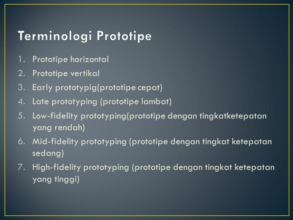1.Prototipe horizontal 2.Prototipe vertikal 3.Early prototypig(prototipe cepat) 4.Late prototyping (prototipe lambat) 5.Low-fidelity prototyping(proto