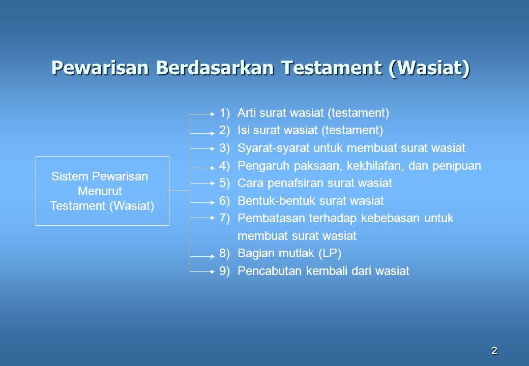 2 Pewarisan Berdasarkan Testament (Wasiat) Sistem Pewarisan Menurut Testament (Wasiat) 1)Arti surat wasiat (testament) 2)Isi surat wasiat (testament)