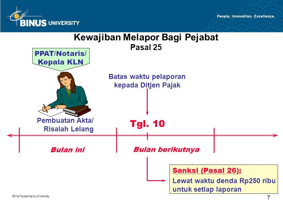 Bina Nusantara University 7 Tgl. 10 Kewajiban Melapor Bagi Pejabat Pasal 25 Pembuatan Akta/ Risalah Lelang Bulan ini Bulan berikutnya Batas waktu pela