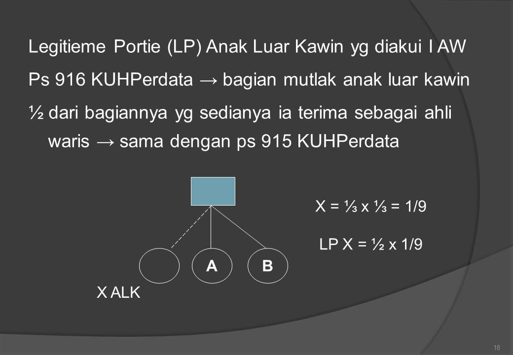 Legitieme Portie (LP) Anak Luar Kawin yg diakui I AW Ps 916 KUHPerdata → bagian mutlak anak luar kawin ½ dari bagiannya yg sedianya ia terima sebagai ahli waris → sama dengan ps 915 KUHPerdata 18 X ALK BA X = ⅓ x ⅓ = 1/9 LP X = ½ x 1/9
