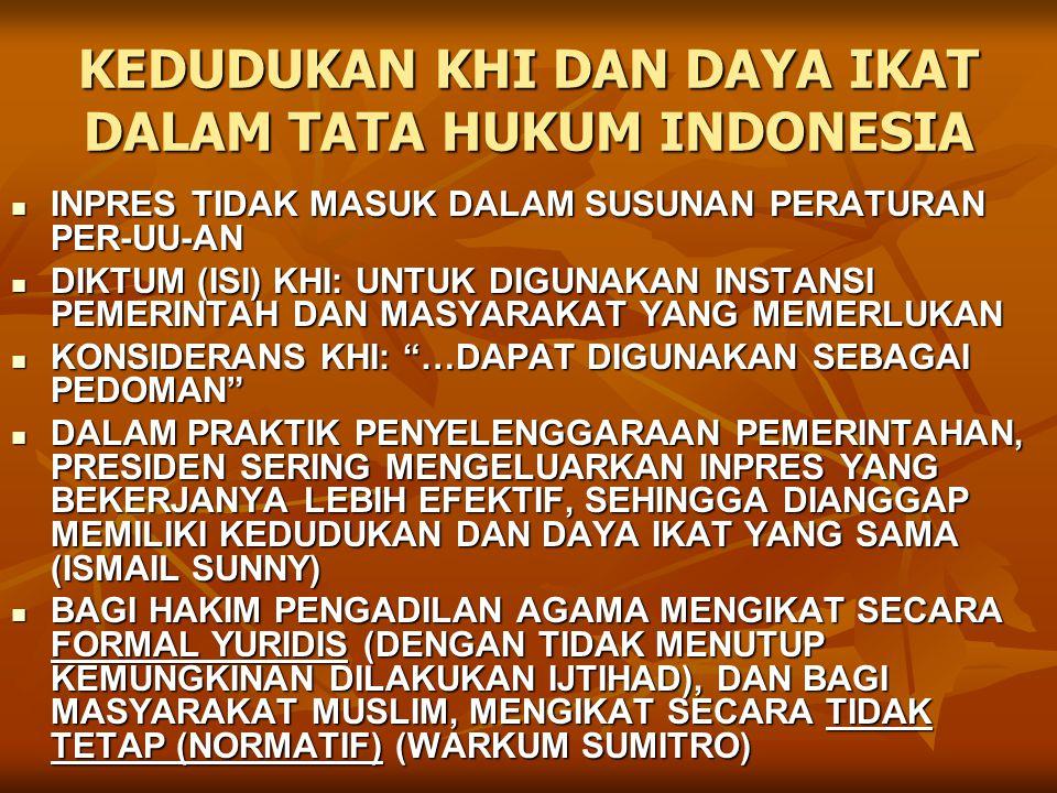 KEDUDUKAN KHI DAN DAYA IKAT DALAM TATA HUKUM INDONESIA INPRES TIDAK MASUK DALAM SUSUNAN PERATURAN PER-UU-AN INPRES TIDAK MASUK DALAM SUSUNAN PERATURAN