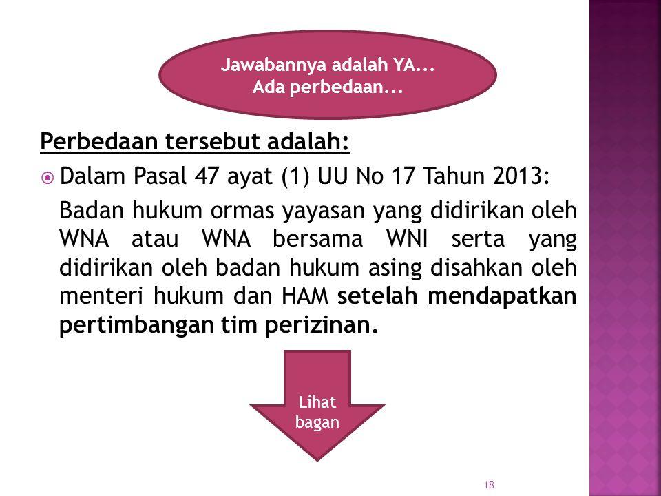Perbedaan tersebut adalah:  Dalam Pasal 47 ayat (1) UU No 17 Tahun 2013: Badan hukum ormas yayasan yang didirikan oleh WNA atau WNA bersama WNI serta
