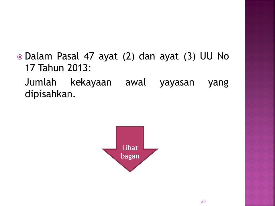  Dalam Pasal 47 ayat (2) dan ayat (3) UU No 17 Tahun 2013: Jumlah kekayaan awal yayasan yang dipisahkan. Lihat bagan 20