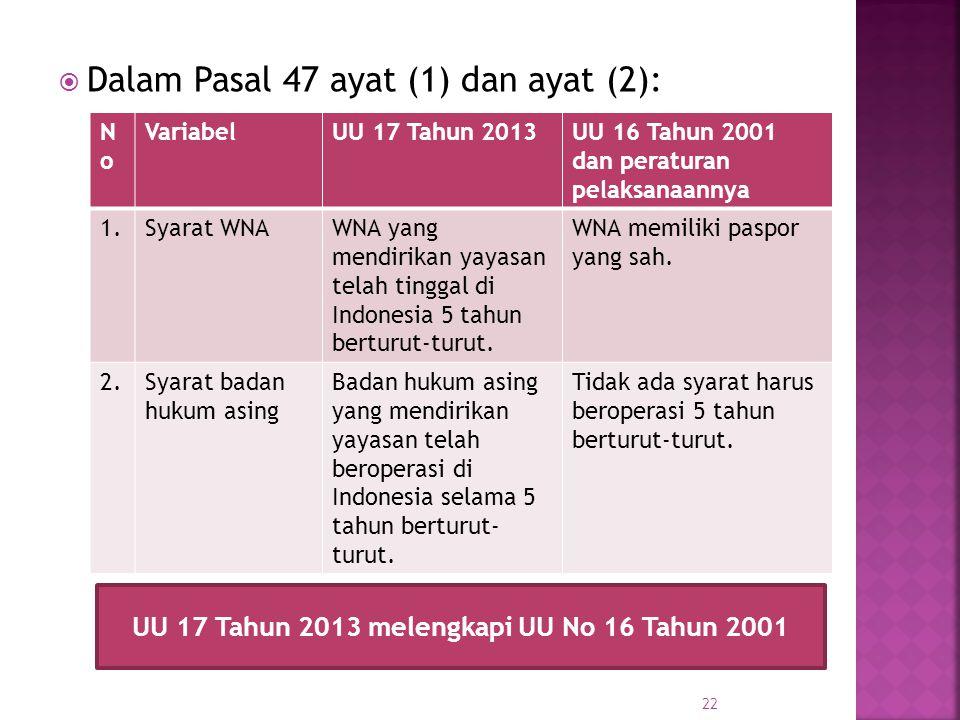  Dalam Pasal 47 ayat (1) dan ayat (2): NoNo VariabelUU 17 Tahun 2013UU 16 Tahun 2001 dan peraturan pelaksanaannya 1.Syarat WNAWNA yang mendirikan yay