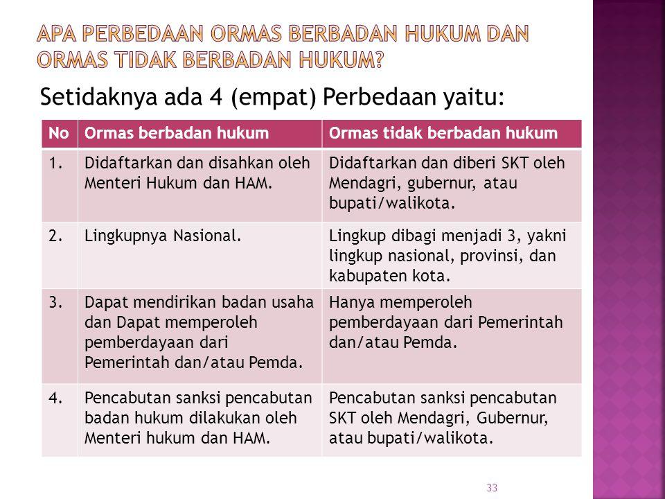 Setidaknya ada 4 (empat) Perbedaan yaitu: NoOrmas berbadan hukumOrmas tidak berbadan hukum 1.Didaftarkan dan disahkan oleh Menteri Hukum dan HAM. Dida