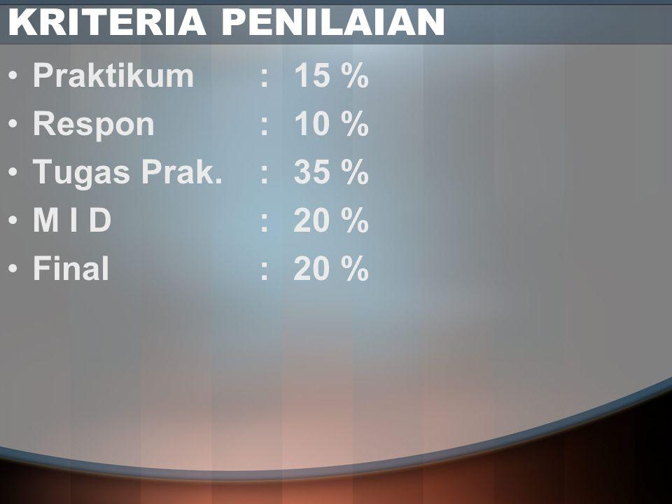 KRITERIA PENILAIAN Praktikum:15 % Respon:10 % Tugas Prak.:35 % M I D:20 % Final:20 %