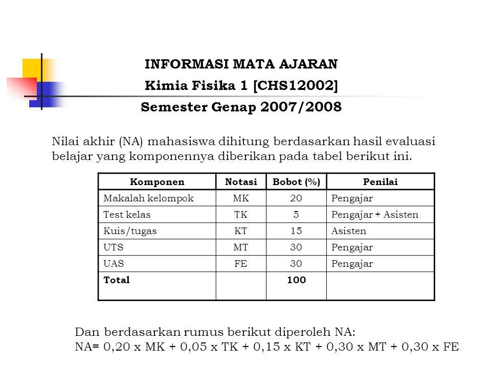 Nilai akhir (NA) mahasiswa dihitung berdasarkan hasil evaluasi belajar yang komponennya diberikan pada tabel berikut ini.
