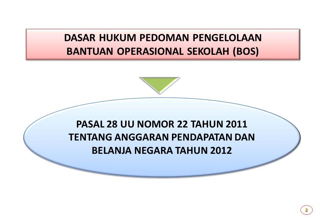 2 PASAL 28 UU NOMOR 22 TAHUN 2011 TENTANG ANGGARAN PENDAPATAN DAN BELANJA NEGARA TAHUN 2012 DASAR HUKUM PEDOMAN PENGELOLAAN BANTUAN OPERASIONAL SEKOLA