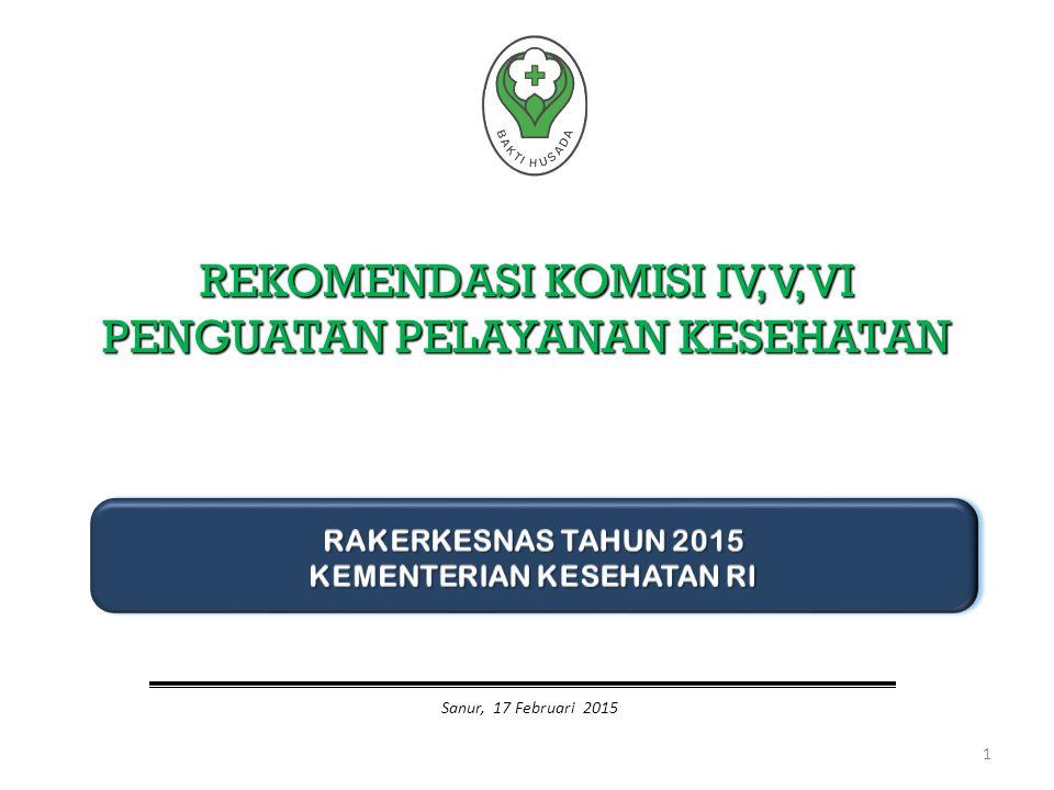 REKOMENDASI KOMISI IV,V,VI PENGUATAN PELAYANAN KESEHATAN 1 Sanur, 17 Februari 2015