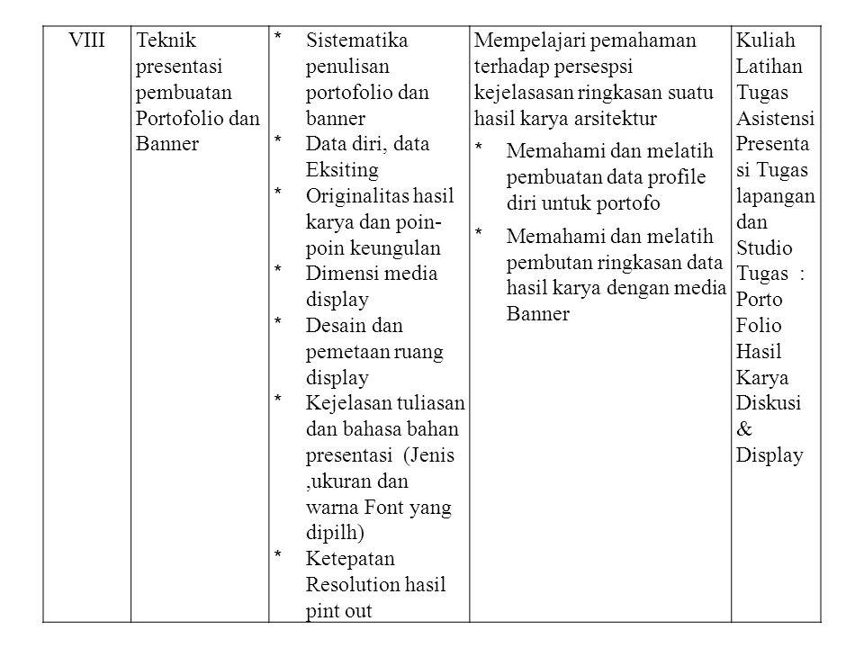 VIIITeknik presentasi pembuatan Portofolio dan Banner * Sistematika penulisan portofolio dan banner * Data diri, data Eksiting * Originalitas hasil ka
