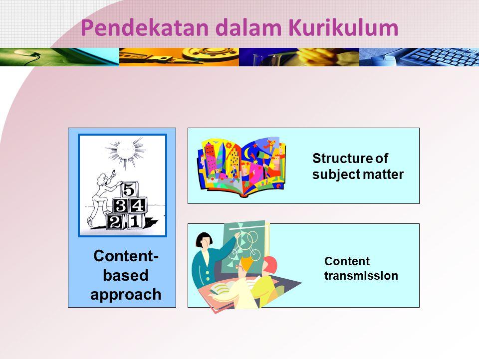 Kurikulum  Alat untuk mencapai tujuan pendidikan  Kurikulum dirancang fleksibel agar tujuan pendidikan dapat dicapai dan mengantisipasi perubahan li