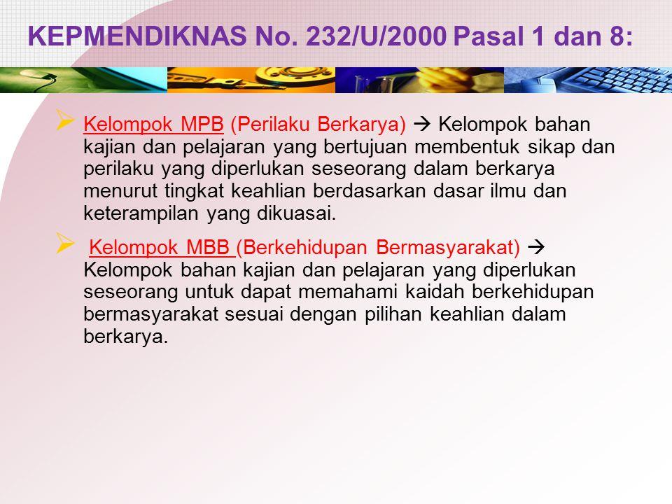  Kelompok MPK (Pengembangan Kepribadian)  Kelompok bahan kajian dan pelajaran untuk mengembangkan manusia Indonesia yang beriman dan bertaqwa terhad